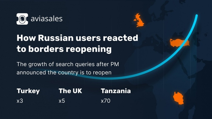 Aviasales reveals: search queries to the UK rocketed | Focus